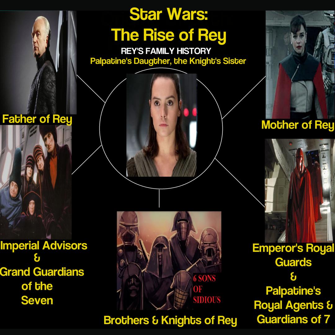 Rey as a Villain Family History