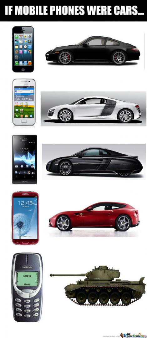 if-mobile-phones-were-cars_o_1239432
